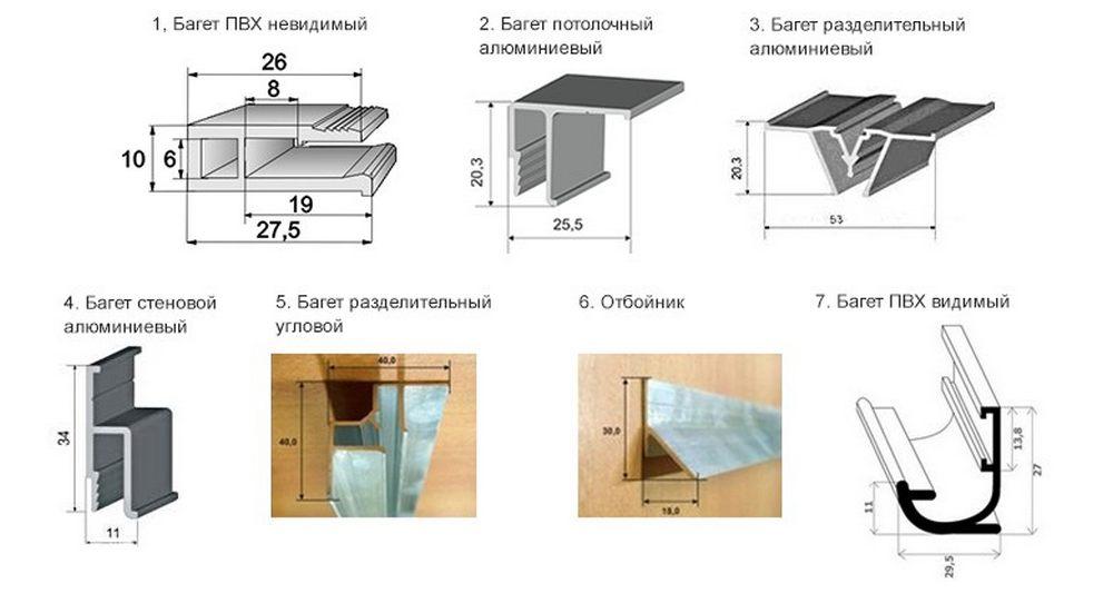 Виды крепежных профилей для натяжных потолков